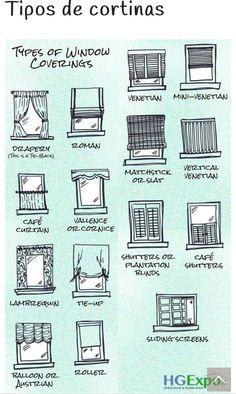 M s de 1000 ideas sobre tipos de cortinas en pinterest - Tipo de cortinas ...