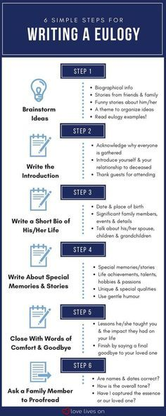 Infographic: How to Write a Memorial or Funeral Eulogy in 6 Simple Steps Eulogy Examples, Toni Jeans, Writing A Eulogy, When Someone Dies, Coaching, Funeral Memorial, In Memory Of Dad, Encouragement, End Of Life