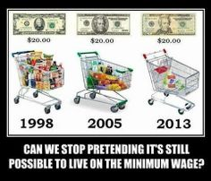 Why can't we lower the cost of living? Every time minimum wage goes up the cost of living goes up. Économie Collaborative, Cost Of Living, Minimum Wage, Thing 1, Lol, Marketing, Social Issues, Social Work, Knowledge