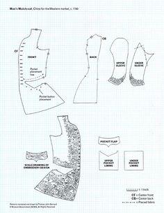 1740-tal, väst. Försöker förstå hur ett mönster till en väst är uppbyggt. Pattern, waistcoat.