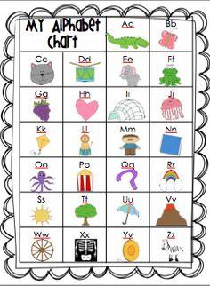 Kindergarten Letter sound assessment.pdf | Kindergarten literacy ...