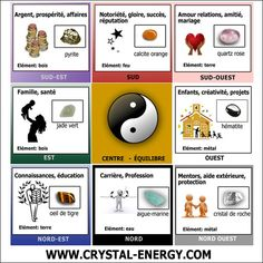 Feng shui history begins some six thousand years ago, emerging from the Chinese practice of philosophy, astronomy, astrology, and physics. The primary purpose of the feng shui art is the…