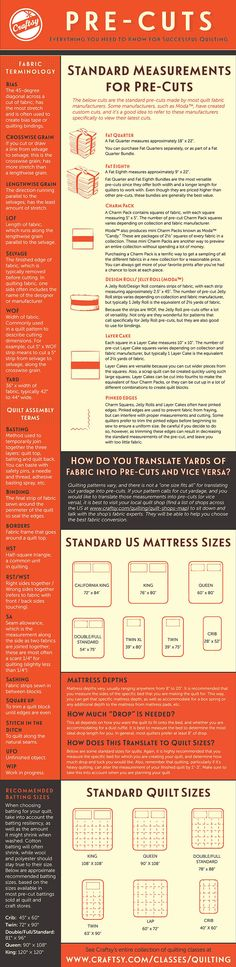 null - Check out this infographic for details on the standard measurements for pre-cuts, as well as insight into specialty fabric cuts. FREE on Craftsy! - via @Craftsy