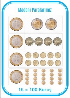 We have prepared for you our coin and paper money posters pdf f . Classroom Activities, Preschool Activities, Working Memory, Math Lessons, Teaching Math, School Projects, Third Grade, Education, House