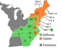 United States Presidential Election of 1796.