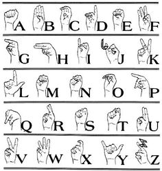 asl alphabet printable | Sign language interpreters form acrucial part of the deaf communityand ...