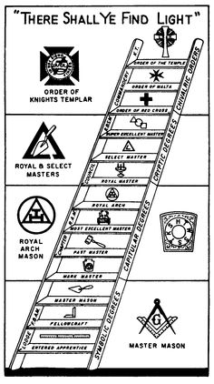 Freemasonry | Northeast Pennsylvania York Riteof Freemasonry