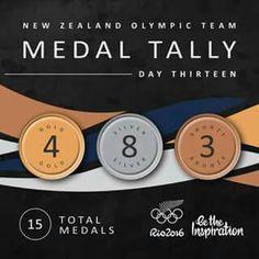 Tally Rio Olympic Games, Olympics