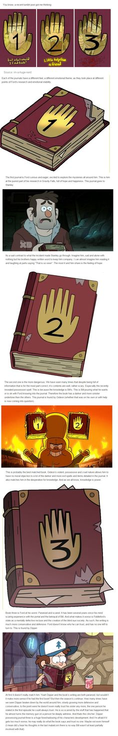 The personality of the journals #GravityFalls