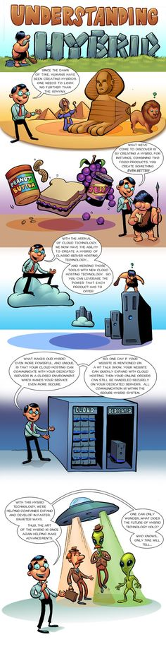 Just How Does Hybrid Cloud Computing Work (Infograph)