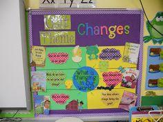 Key concept: change (display board idea)