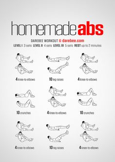 Master pack workout posted by newhowtolosebellyfat core homemade abs workout fandeluxe Images