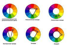 Цветовой круг. Сочетаемость цветов. | Art of Bookbinding - Искусство Переплета | ВКонтакте