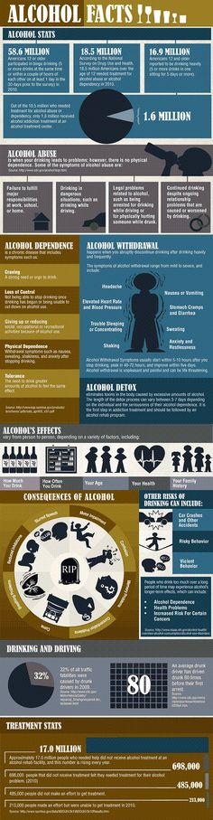 alcohol-facts-2-infographic