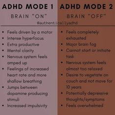 Mental And Emotional Health, Mental Health Awareness, Do I Have Adhd, Inattentive Adhd, Adhd Facts, Adhd Funny, Adhd Brain, Adhd Strategies, Adhd And Autism