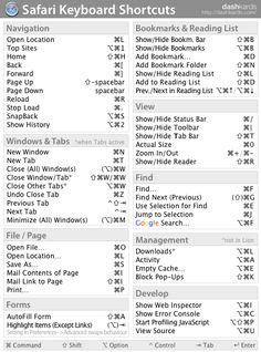 dashkard Safari Keyboard Shortcut