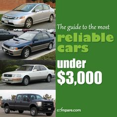 There is some pretty convincing evidence and a fair number of polls and ratings to help establish the most reliable cars under $3,000. Click here to see what they are: http://www.compare.com/auto-insurance/guides/5-most-reliable-cars-under-3000.aspx