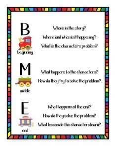 Character traits at the beginning, middle, and end of a story ...