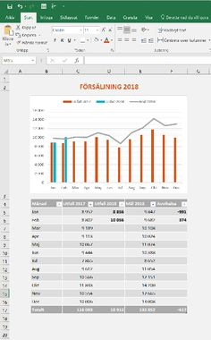 10 simple tips to improve your Excel design (in Swedish).