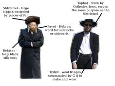 orthodox jewish family - Google Search | Culture of People, Places ...