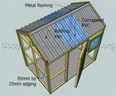 Image result for making a corrugated iron sheds uk