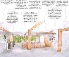 biophilic design + spatial solidarity