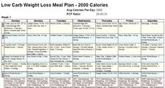 1800 Calorie Diabetic Diet Menu *** Details can be found by clicking on the image.