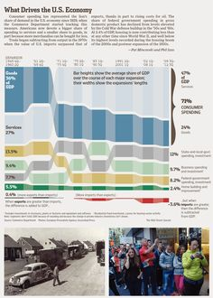Top 10 Economic Charts of 2012 - Real Time Economics - WSJ