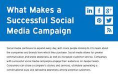 What makes a successful #socialmedia campaign