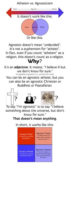 """Agnostic doesn't mean """"undecided""""; it simply acknowledges that you don't know / can't prove what you believe.  You can be a Christian agnostic, an atheist agnostic, etc."""
