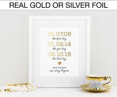 Important dates Custom Wall Print Real by SprinkleofSparkleByJ