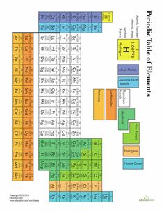 allred rochow electronegativity chart science chemistry pinterest free printables. Black Bedroom Furniture Sets. Home Design Ideas