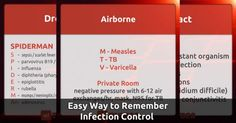 Easy Way to Remember Infection Control