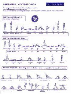 Ashtanga vinyasa yoga..