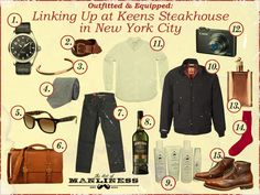 Outfitted and Equipped: Linking Up at Keens Steakhouse in New York City http://www.artofmanliness.com/2013/04/10/outfitted-and-equipped-keens-steakhouse-new-york-city/