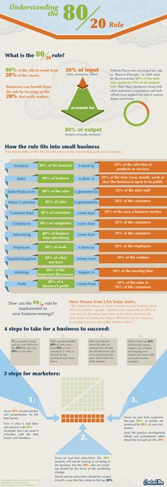 The Rule: How the Pareto Principle Can Transform Your Life - Business Management - Ideas of Business Management - Check out this 80 20 rule to imrpove your and It Service Management, Change Management, Business Management, Management Tips, Business Planning, Business Tips, Sales Management, Knowledge Management, Business Infographics