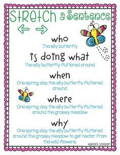 This is a cute little mini-poster to have in your Literacy Center or posted during Writer's Workshop to help show your students how they can add details and sparkle words to stretch their sentences. I have also included a supporting worksheet to use when introducing your students to stretching a sentence. Teaching Narrative Writing, First Grade Writing, Paragraph Writing, Informational Writing, Kindergarten Writing, Literacy, Writing Sentences, Complex Sentences, Writing Rubrics