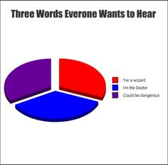 Three things everyone (every fangirl) wants to hear.