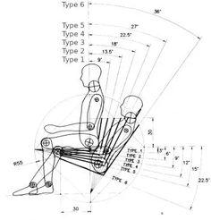 Human Dimension, Cinema Seats, Diy Sofa, Ergonomic Chair, Futuristic Cars, Metal Furniture, Furniture Inspiration, Bar Lighting, Rocking Chair