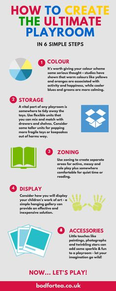 How to create the ultimate playroom (bodfortea.co.uk)