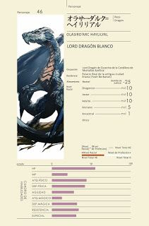 Overlord Novela Ligera: Personajes