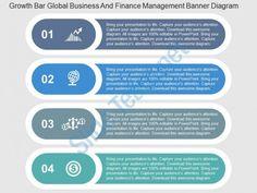 Growth Bar Global Business And Finance Management Banner Flat Powerpoint Design