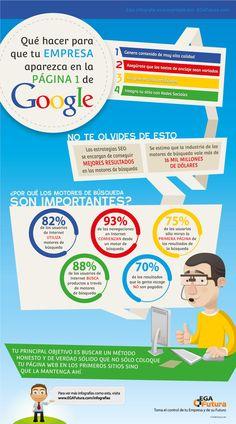 Qué hacer para que tu Empresa aparezca en la Página 1 de Google » EGA Futura