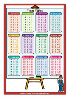 Effective activities to help teach or learn times tables