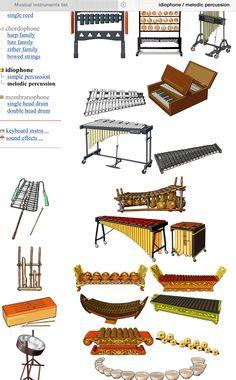 IDIÓFONOS : melodic percussion (Left/ Right, Up/ Down)   1.- FANGXIANG : China (Asia) 2.- YUNLUO : China (Asia) 3.- TUBULAR BELLS 4.- GLOCKENSPIEL 5.- KEYBOARD GLOCKENSPIEL 6.- VIBRAPHONE 7.- XYLOPHONE 8.- BALAPHON : Africa  9.- LYRA GLOCKEN  10.- MARIMBA 11.- BASS MARIMBA 12.- BONANG :Indonesia (Asia)  13.- GAMBANG : Indonesia (Asia)  14.-ANGKLUNG : bamboo percussion Indonesia  (Asia) 15 - 16 .- RANAT: Indonesia  17.- SARON: Java / Indonesia (Asia) 18.- ANTIQUE CYMBALS 19.- steel pan (steel…