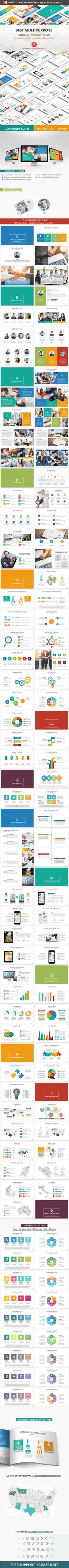Best Multipurpose PowerPoint Presentation Template - Business PowerPoint Templates