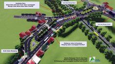 Usulan Rekayasa Teknik Jalan Raya Dalam Rangka Mengurai Kemacetan Di Simpang Jalan Leuwigajah-Kerkhof Kota Cimahi