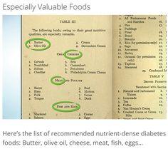 Food to reverse diabetes