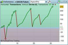 Journée de trading compliquée mais pas de perte, règle de #trading respectée Forum Day Trading et Scalping - Page 36 https://www.andlil.com/forum/day-trading-et-scalping-du-jeudi-8-juin-2017-t16799-350.html#p632234