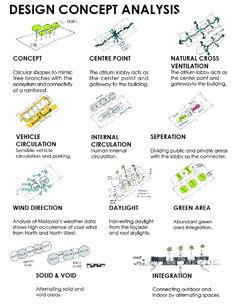 Landscaping design architecture projects New Ideas model architecture concept diagram conceptual model diagrams drawing landscape layout layout presentation portfolio cover page poster presentation presentation house dream homes architecture building Sanaa Architecture, Plan Concept Architecture, Architecture Minecraft, Site Analysis Architecture, Architecture Presentation Board, Landscape Architecture Design, Futuristic Architecture, Building Concept, Presentation Design